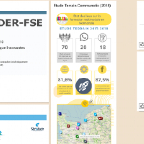 Infographies multimodalité Normandie 2018