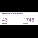 Questionnaire multimodalité