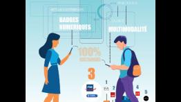 Balade multimodale normande : 3ème étape - Badges numériques